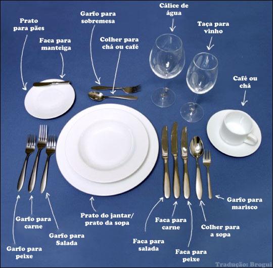 etiqueta, como usar, talheres, copos, taças, jantar